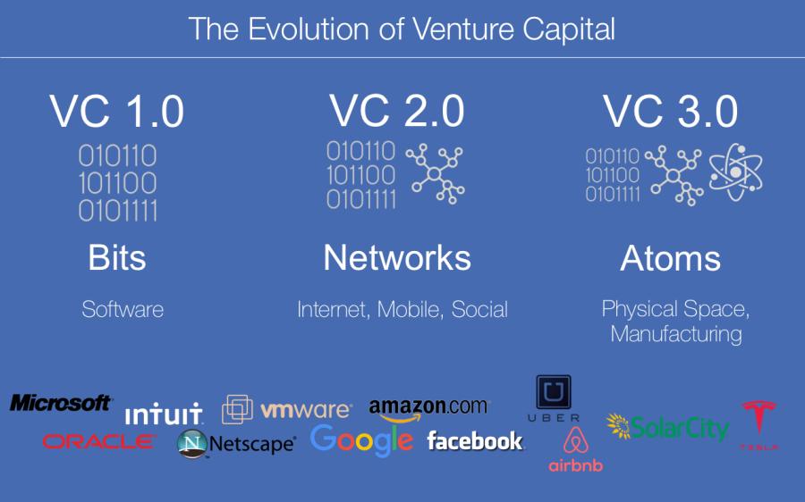 Venture Capital 3.0